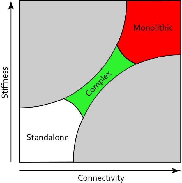 Standalone-Complex-Monolithic2b