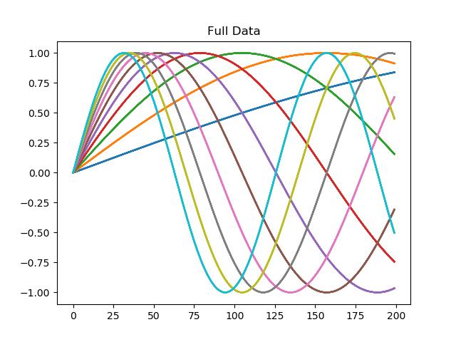 Full_data